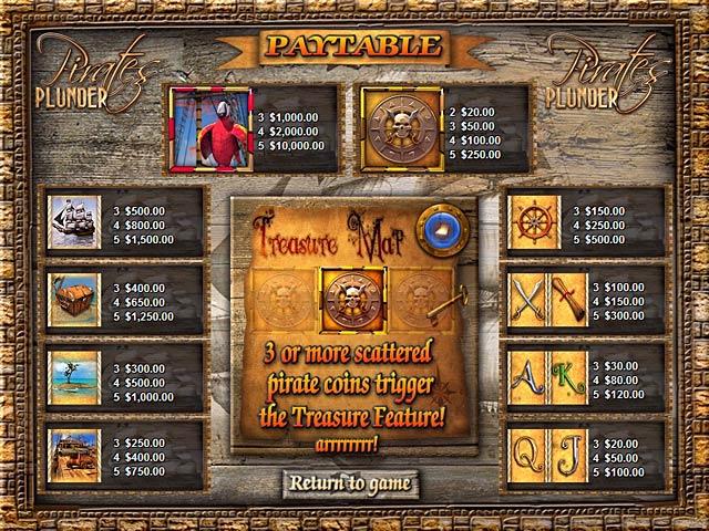 Game screenshot 3 Pirates Plunder